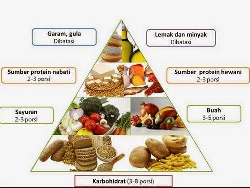 Manfaat Pola Makan Vegan Mentah makan vegan mentah