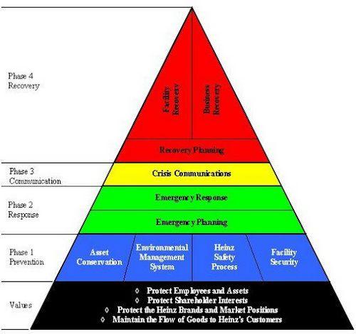 Review Rencana Makan Iifym - Sebuah Tinjauan mineral yang Anda