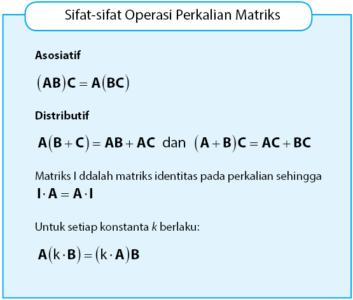 Matriks yang Ditransposisikan dan Penggunaannya dari operasi
